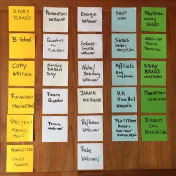 Planen - für visuelle Menschen sind bunte Zettel hilfreich.